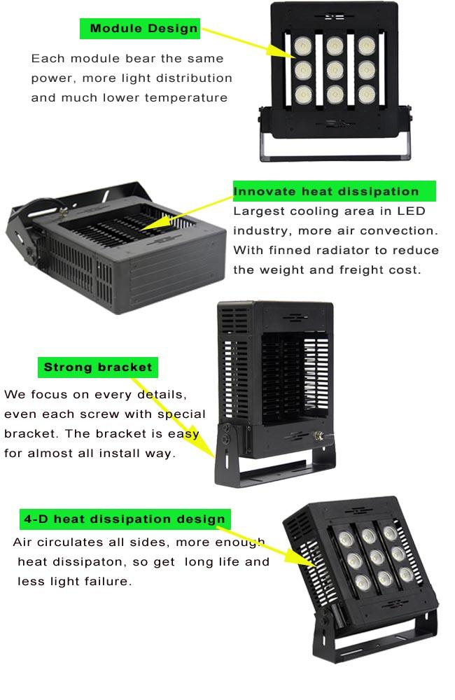 1500W led stadium flood lights CB ,ETL certificated, 150LM Per watt, 5000K